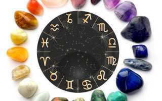 Как узнать свои камень талисман по дате рождения и знаку зодиака и имени
