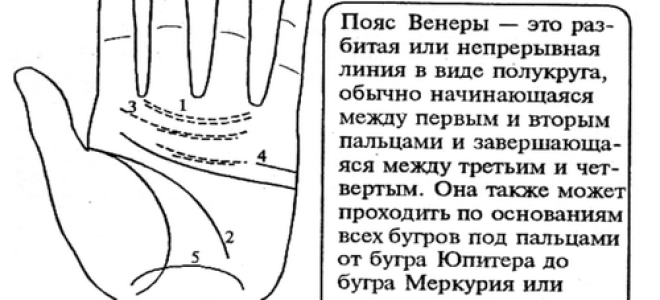 Пояс венеры на руке – расшифровка значения