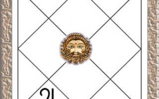 Юпитер в 6 доме у женщины и мужчины